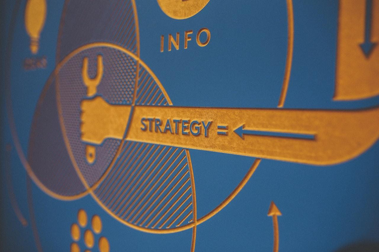 SEO - strategy